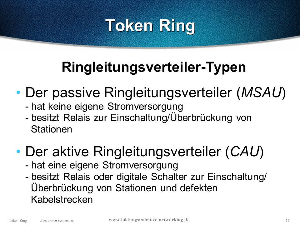 11Token Ring © 2001, Cisco Systems, Inc.