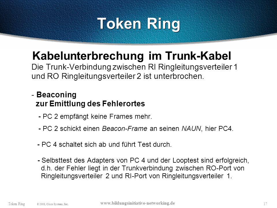 17Token Ring © 2001, Cisco Systems, Inc.
