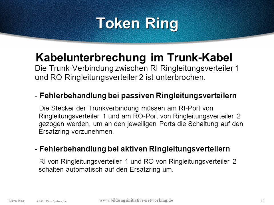 18Token Ring © 2001, Cisco Systems, Inc.