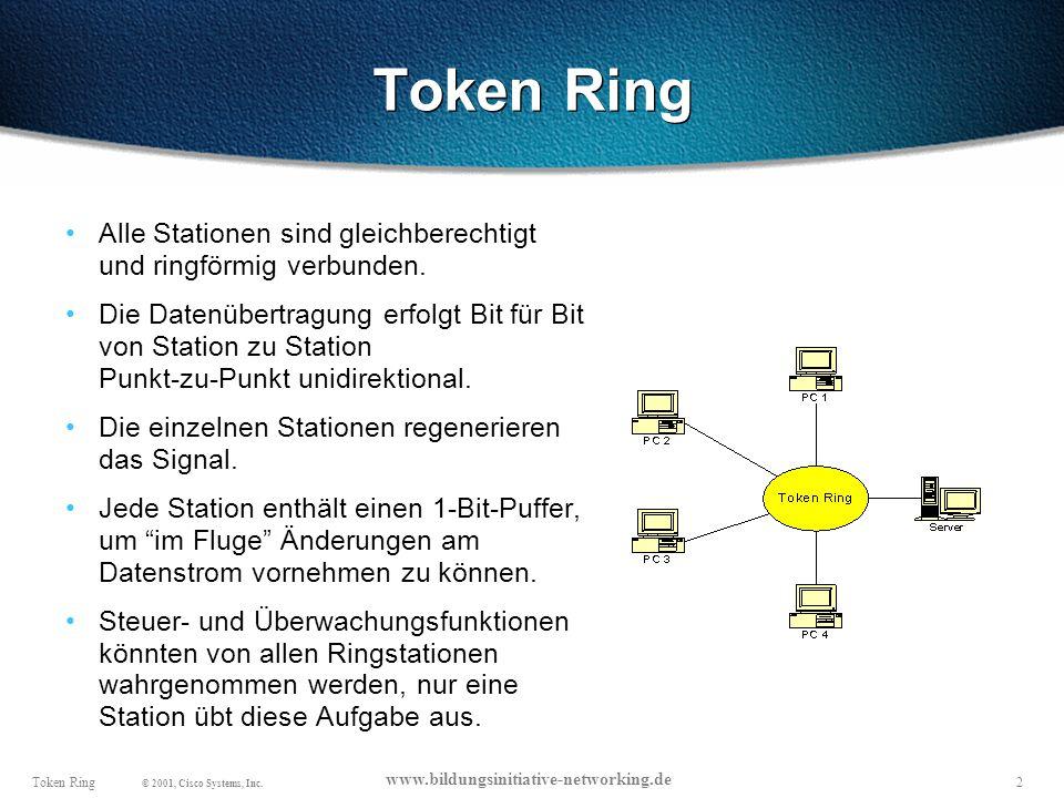 13Token Ring © 2001, Cisco Systems, Inc.