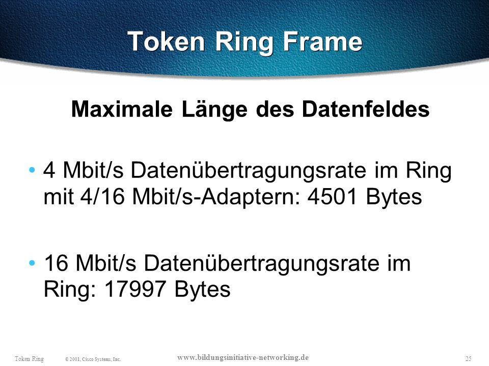 25Token Ring © 2001, Cisco Systems, Inc.