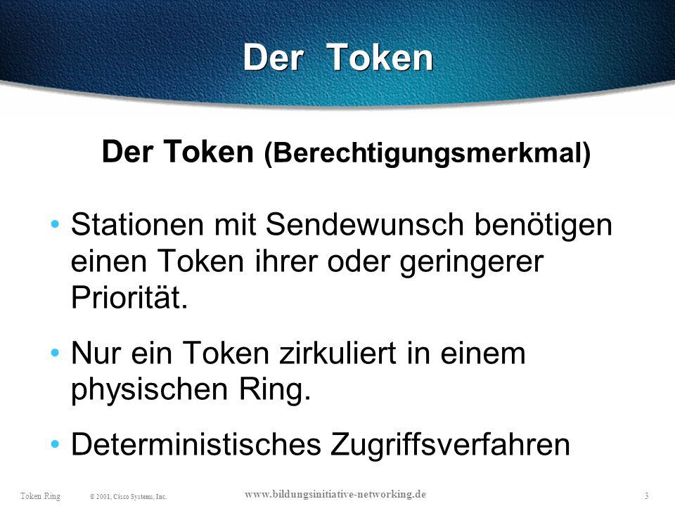 24Token Ring © 2001, Cisco Systems, Inc.