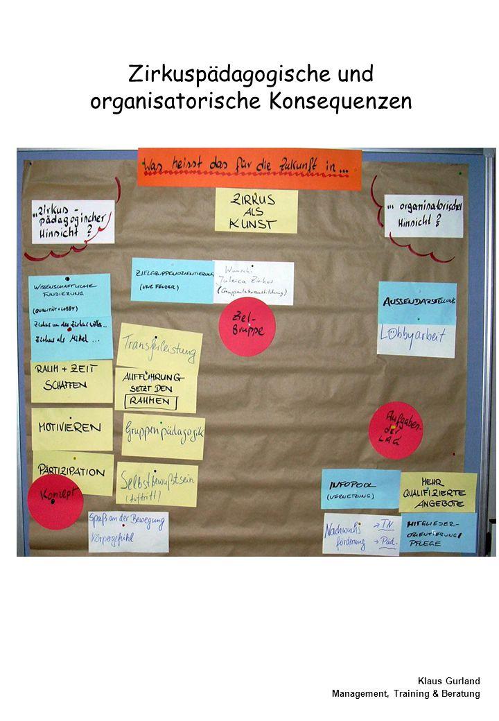 Klaus Gurland Management, Training & Beratung Zirkuspädagogische und organisatorische Konsequenzen