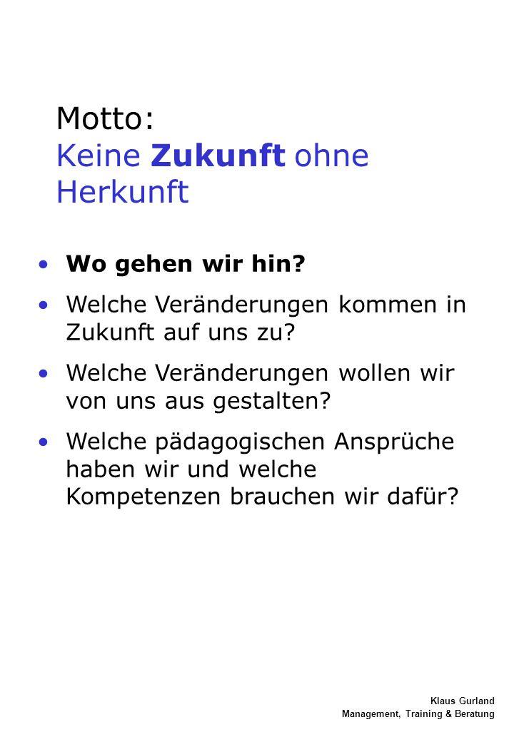 Klaus Gurland Management, Training & Beratung Wo gehen wir hin.