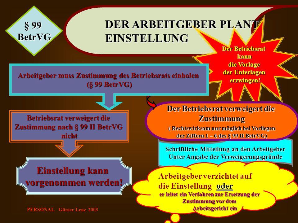 PERSONAL Günter Lenz 2003 Schriftliche Mitteilung an den Arbeitgeber Unter Angabe der Verweigerungsgründe § 99 BetrVG DER ARBEITGEBER PLANT EINSTELLUN