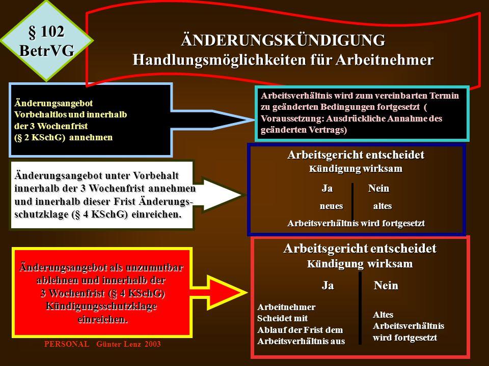 PERSONAL Günter Lenz 2003 Arbeitsgericht entscheidet Kü ndigung wirksam Ja Nein Änderungsangebot Vorbehaltlos und innerhalb der 3 Wochenfrist (§ 2 KSc