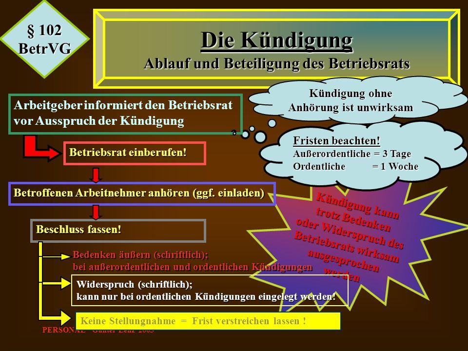 PERSONAL Günter Lenz 2003 Kündigung kann trotz Bedenken oder Widerspruch des Betriebsrats wirksam ausgesprochenwerden Fristen beachten! Außerordentlic