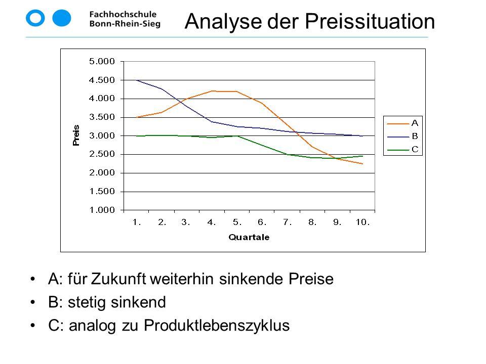 Analyse der Kostensituation