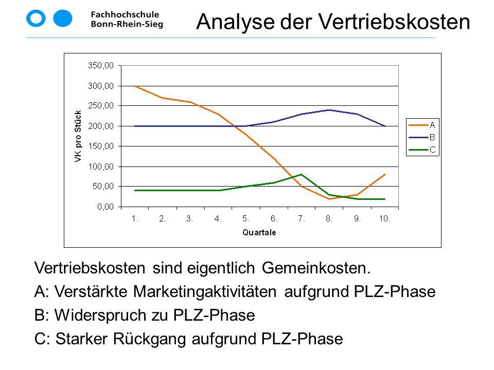 Vertriebskosten sind eigentlich Gemeinkosten. A: Verstärkte Marketingaktivitäten aufgrund PLZ-Phase B: Widerspruch zu PLZ-Phase C: Starker Rückgang au
