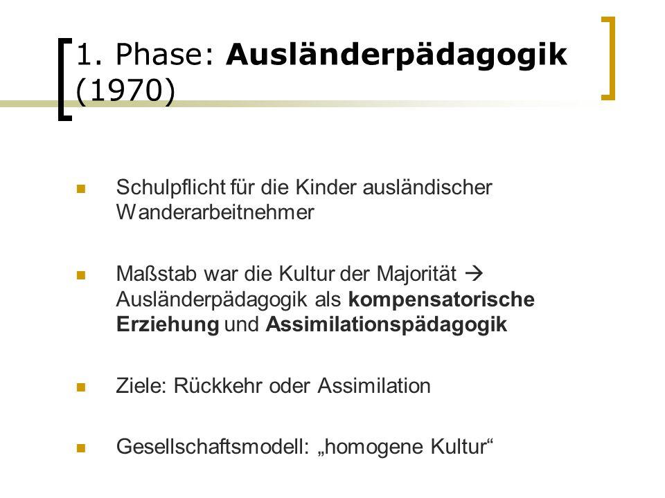 1. Phase: Ausländerpädagogik (1970) Schulpflicht für die Kinder ausländischer Wanderarbeitnehmer Maßstab war die Kultur der Majorität  Ausländerpädag
