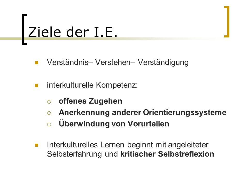 Ziele der I.E. Verständnis– Verstehen– Verständigung interkulturelle Kompetenz:  offenes Zugehen  Anerkennung anderer Orientierungssysteme  Überwin