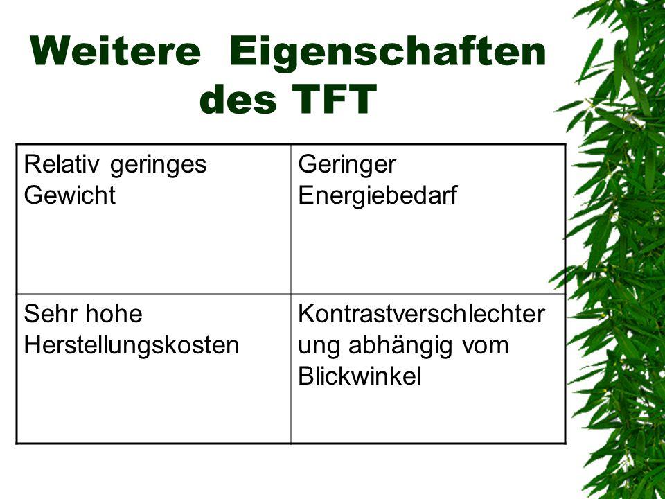 Weitere Eigenschaften des TFT Relativ geringes Gewicht Geringer Energiebedarf Sehr hohe Herstellungskosten Kontrastverschlechter ung abhängig vom Blic