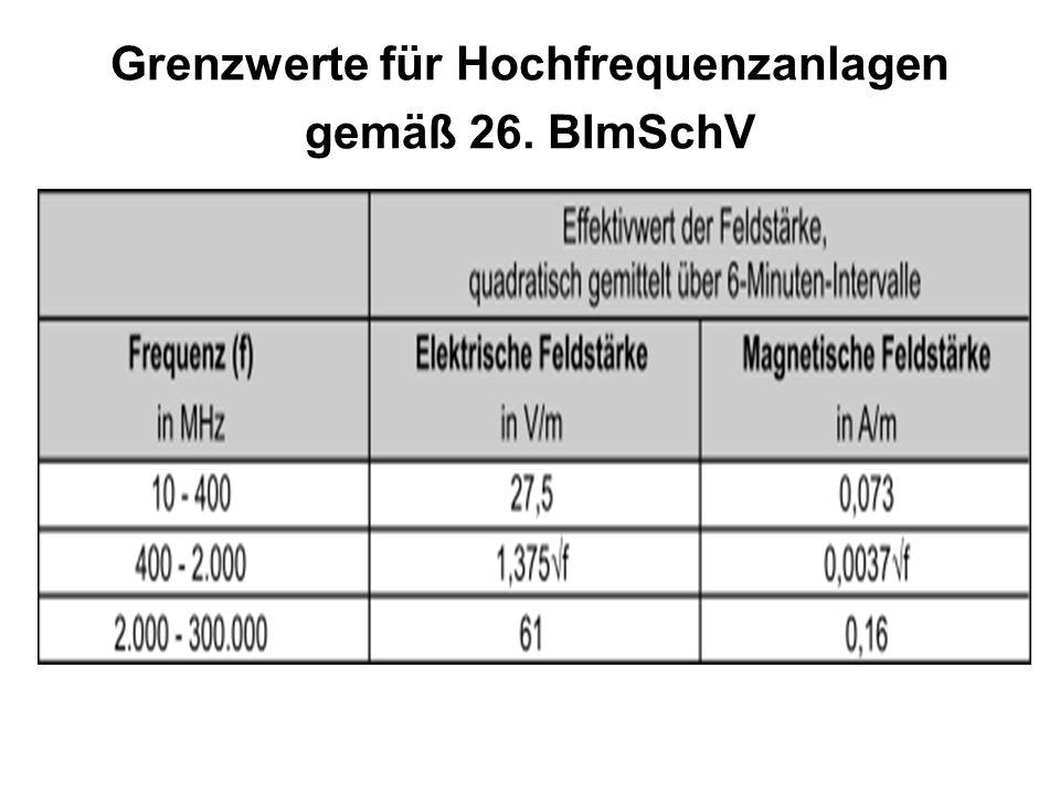 Grenzwerte für Hochfrequenzanlagen gemäß 26. BImSchV