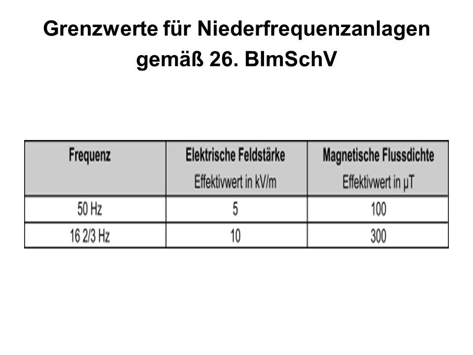 Grenzwerte für Niederfrequenzanlagen gemäß 26. BImSchV