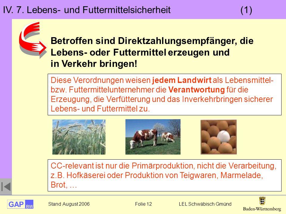 Stand August 2006 Folie 12 LEL Schwäbisch Gmünd IV. 7. Lebens- und Futtermittelsicherheit (1) Diese Verordnungen weisen jedem Landwirt als Lebensmitte