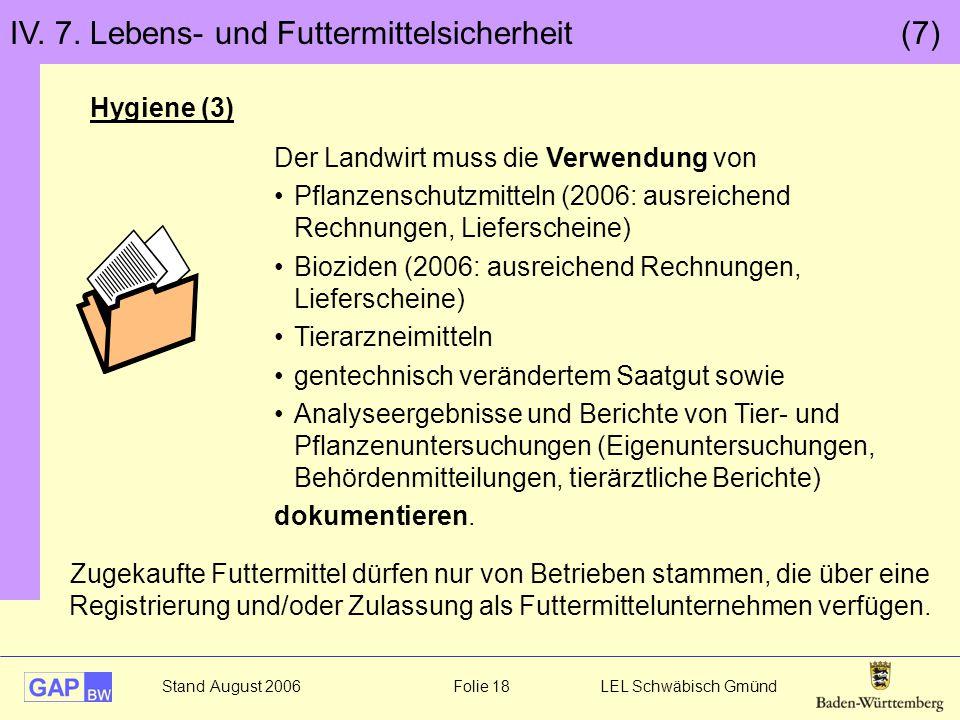 Stand August 2006 Folie 18 LEL Schwäbisch Gmünd IV. 7. Lebens- und Futtermittelsicherheit (7) Hygiene (3) Der Landwirt muss die Verwendung von Pflanze