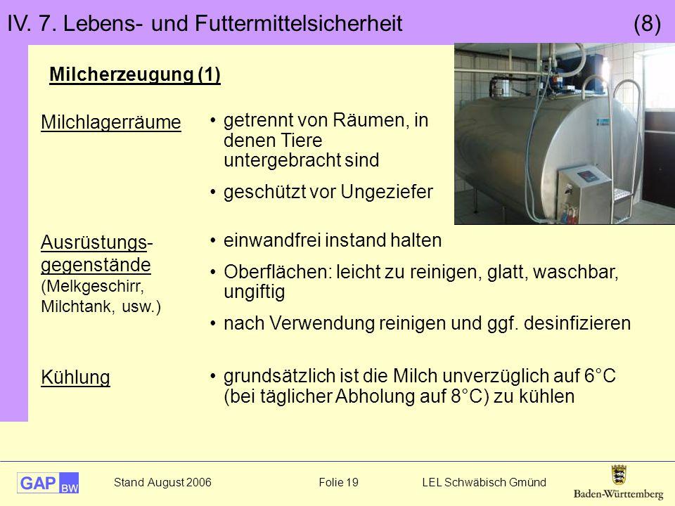 Stand August 2006 Folie 19 LEL Schwäbisch Gmünd IV. 7. Lebens- und Futtermittelsicherheit (8) Milchlagerräume getrennt von Räumen, in denen Tiere unte
