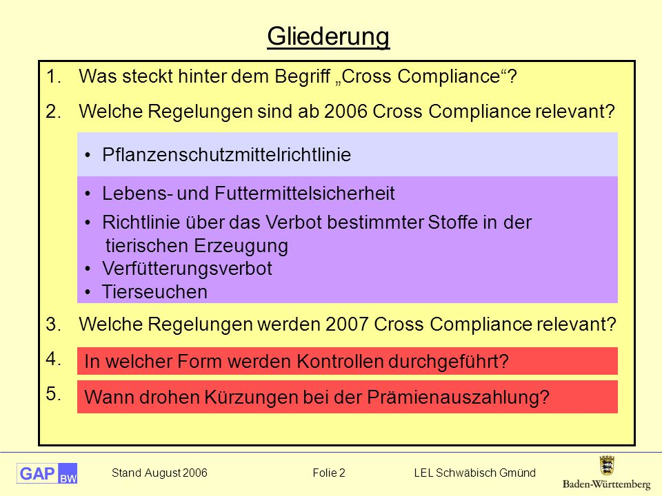Stand August 2006 Folie 3 LEL Schwäbisch Gmünd Cross Compliance bedeutet die Bindung der Direktzahlungen an die Erhaltung der Flächen in gutem landwirtschaftlichen und ökologischen Zustand und die Einhaltung von Grundanforderungen an die Betriebsführung.