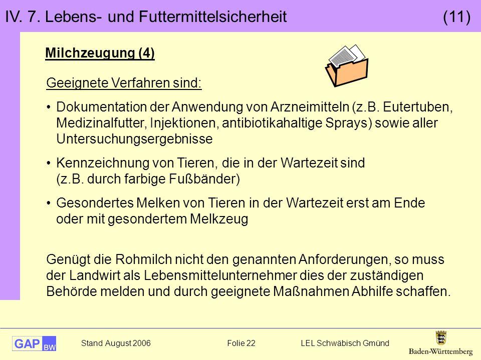 Stand August 2006 Folie 22 LEL Schwäbisch Gmünd IV. 7. Lebens- und Futtermittelsicherheit (11) Milchzeugung (4) Genügt die Rohmilch nicht den genannte