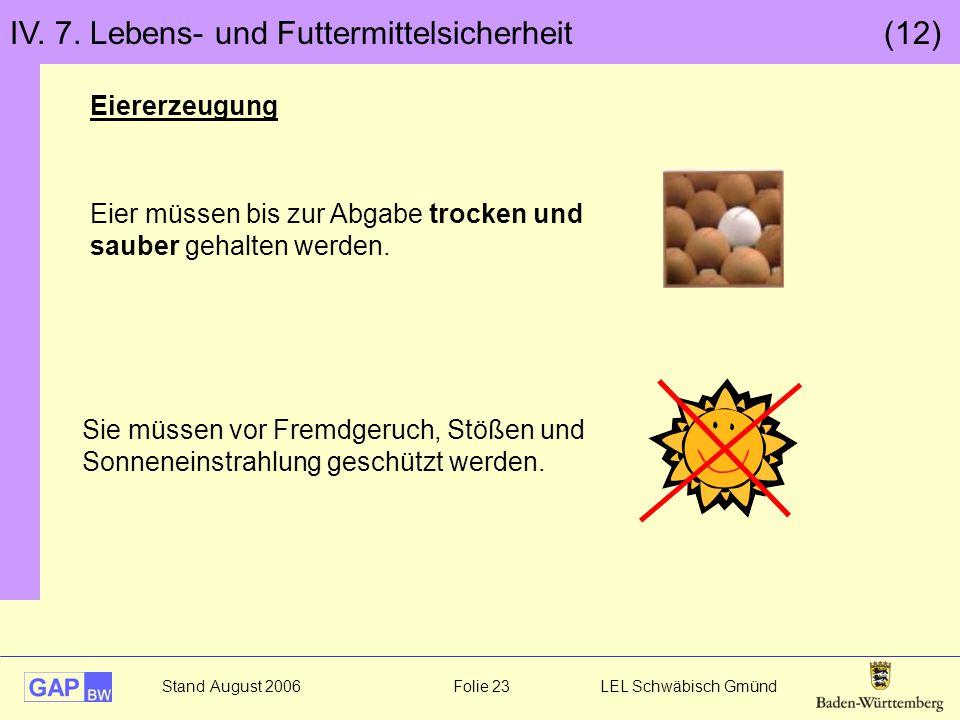 Stand August 2006 Folie 23 LEL Schwäbisch Gmünd IV. 7. Lebens- und Futtermittelsicherheit (12) Eiererzeugung Eier müssen bis zur Abgabe trocken und sa