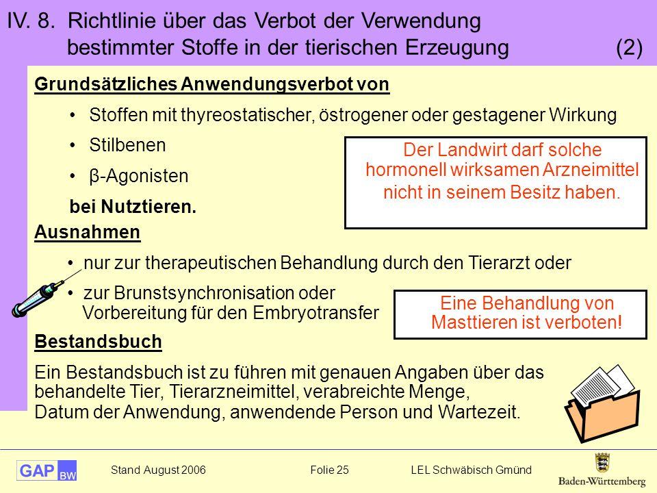 Stand August 2006 Folie 25 LEL Schwäbisch Gmünd Grundsätzliches Anwendungsverbot von Stoffen mit thyreostatischer, östrogener oder gestagener Wirkung Stilbenen β-Agonisten bei Nutztieren.
