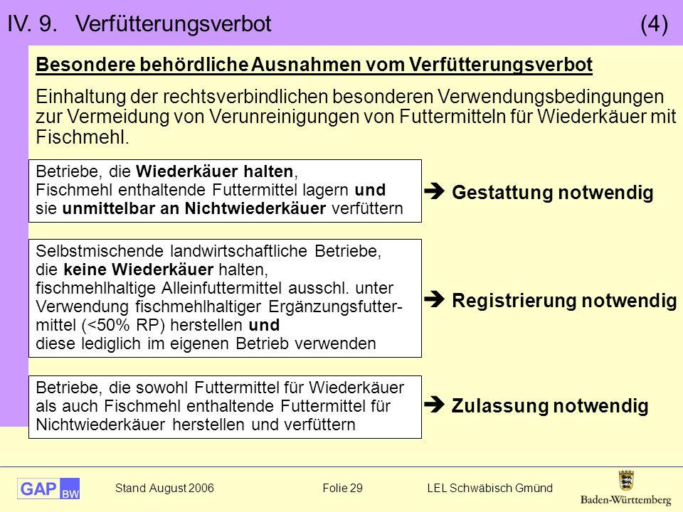 Stand August 2006 Folie 29 LEL Schwäbisch Gmünd IV. 9. Verfütterungsverbot (4) Besondere behördliche Ausnahmen vom Verfütterungsverbot Einhaltung der