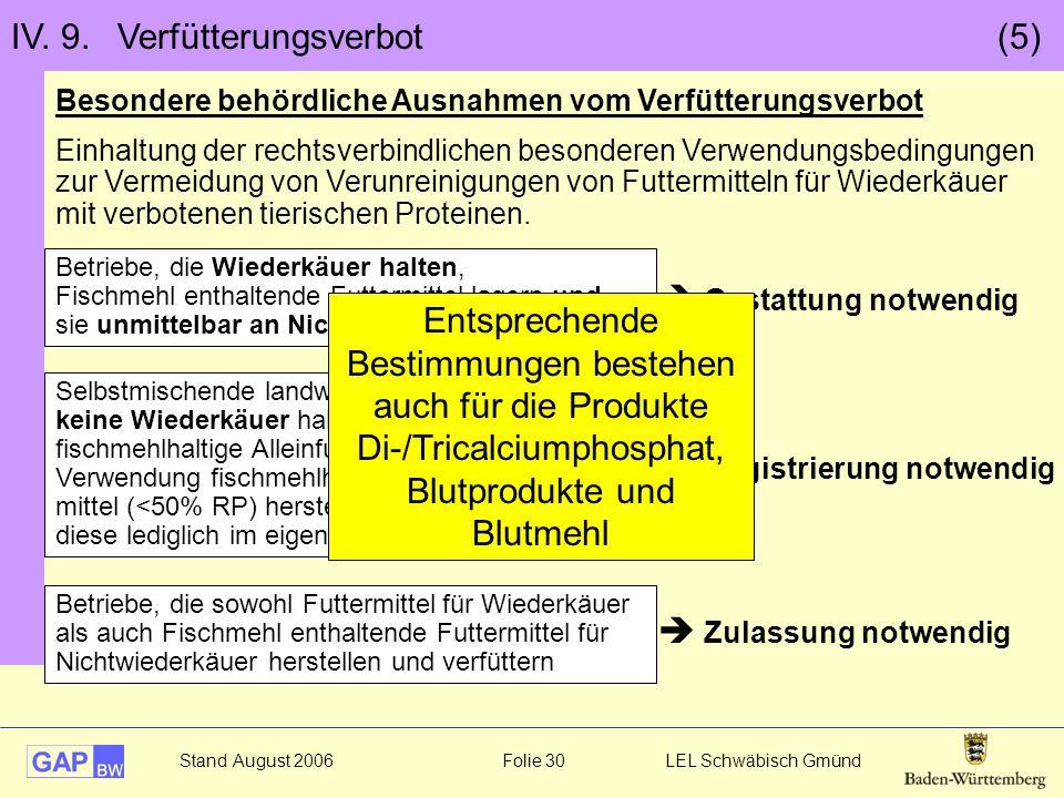 Stand August 2006 Folie 30 LEL Schwäbisch Gmünd IV. 9. Verfütterungsverbot (5) Besondere behördliche Ausnahmen vom Verfütterungsverbot Einhaltung der