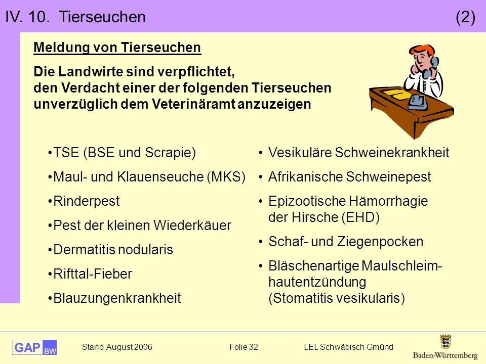 Stand August 2006 Folie 32 LEL Schwäbisch Gmünd Meldung von Tierseuchen Die Landwirte sind verpflichtet, den Verdacht einer der folgenden Tierseuchen unverzüglich dem Veterinäramt anzuzeigen IV.