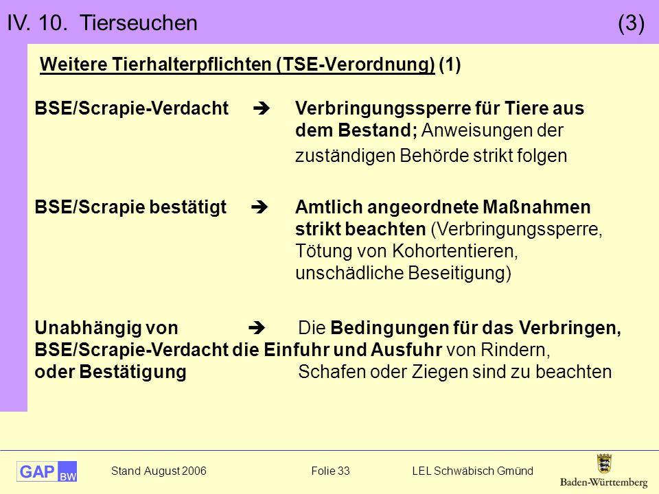 Stand August 2006 Folie 33 LEL Schwäbisch Gmünd Weitere Tierhalterpflichten (TSE-Verordnung) (1) IV. 10. Tierseuchen (3) BSE/Scrapie bestätigt  Amtli