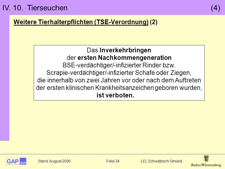 Stand August 2006 Folie 34 LEL Schwäbisch Gmünd Weitere Tierhalterpflichten (TSE-Verordnung) (2) IV. 10. Tierseuchen (4) Das Inverkehrbringen der erst