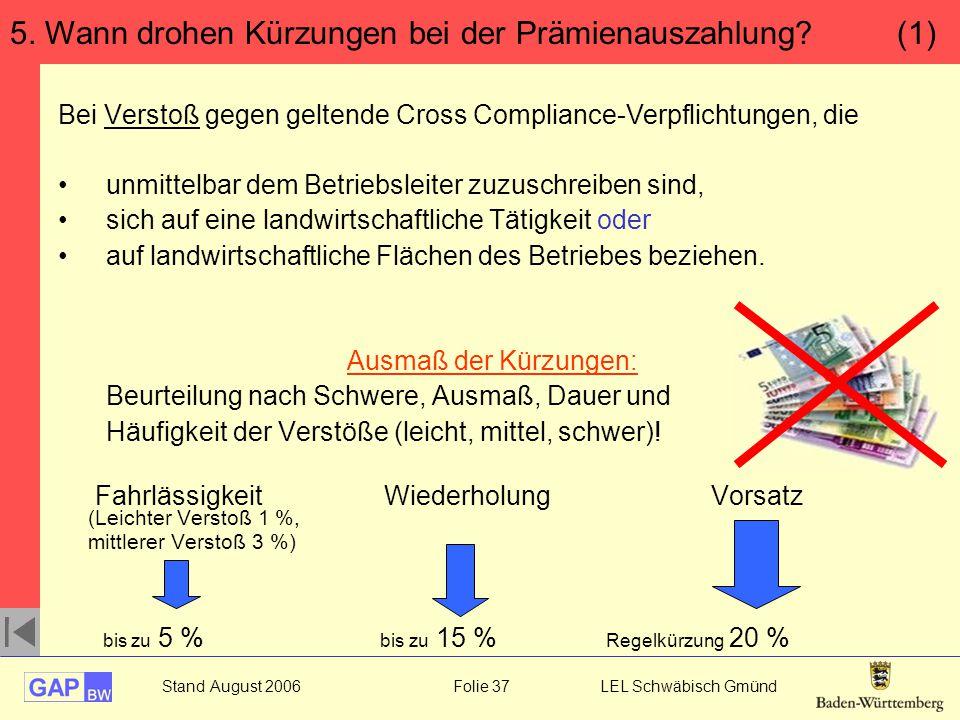 Stand August 2006 Folie 37 LEL Schwäbisch Gmünd Bei Verstoß gegen geltende Cross Compliance-Verpflichtungen, die unmittelbar dem Betriebsleiter zuzusc