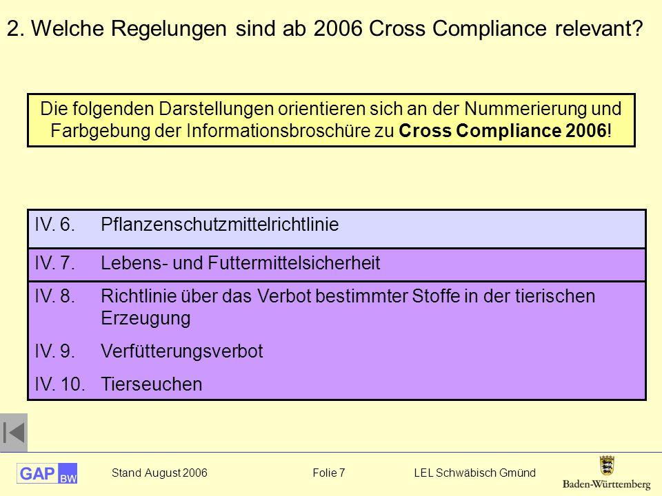 Stand August 2006 Folie 7 LEL Schwäbisch Gmünd 2. Welche Regelungen sind ab 2006 Cross Compliance relevant? Die folgenden Darstellungen orientieren si