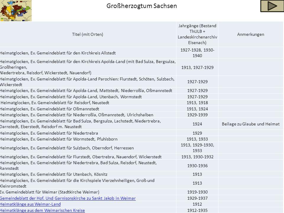 Großherzogtum Sachsen Titel (mit Orten) Jahrgänge (Bestand ThULB + Landeskirchenarchiv Eisenach) Anmerkungen Heimatglocken, Ev. Gemeindeblatt für den