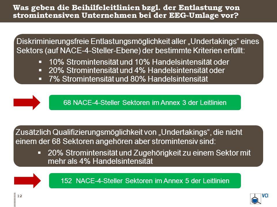 Was geben die Beihilfeleitlinien bzgl. der Entlastung von stromintensiven Unternehmen bei der EEG-Umlage vor? Diskriminierungsfreie Entlastungsmöglich