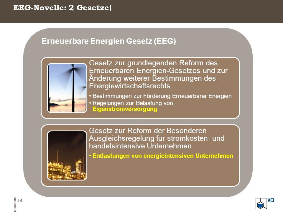 EEG-Novelle: 2 Gesetze! 14 Gesetz zur grundlegenden Reform des Erneuerbaren Energien-Gesetzes und zur Änderung weiterer Bestimmungen des Energiewirtsc