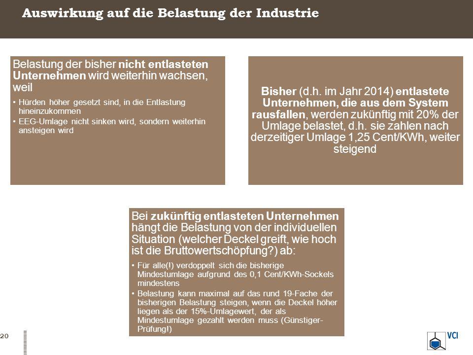 Auswirkung auf die Belastung der Industrie 20 Belastung der bisher nicht entlasteten Unternehmen wird weiterhin wachsen, weil Hürden höher gesetzt sin