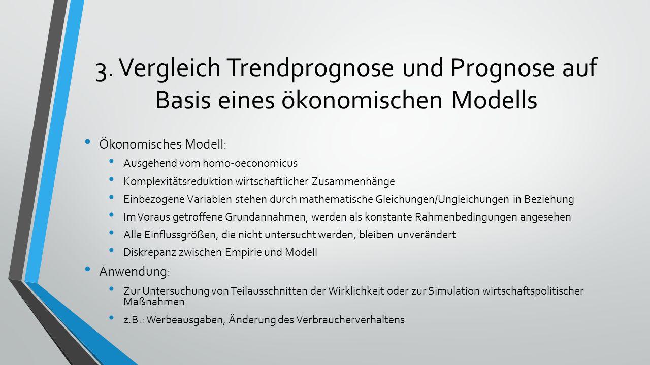 3. Vergleich Trendprognose und Prognose auf Basis eines ökonomischen Modells Ökonomisches Modell: Ausgehend vom homo-oeconomicus Komplexitätsreduktion