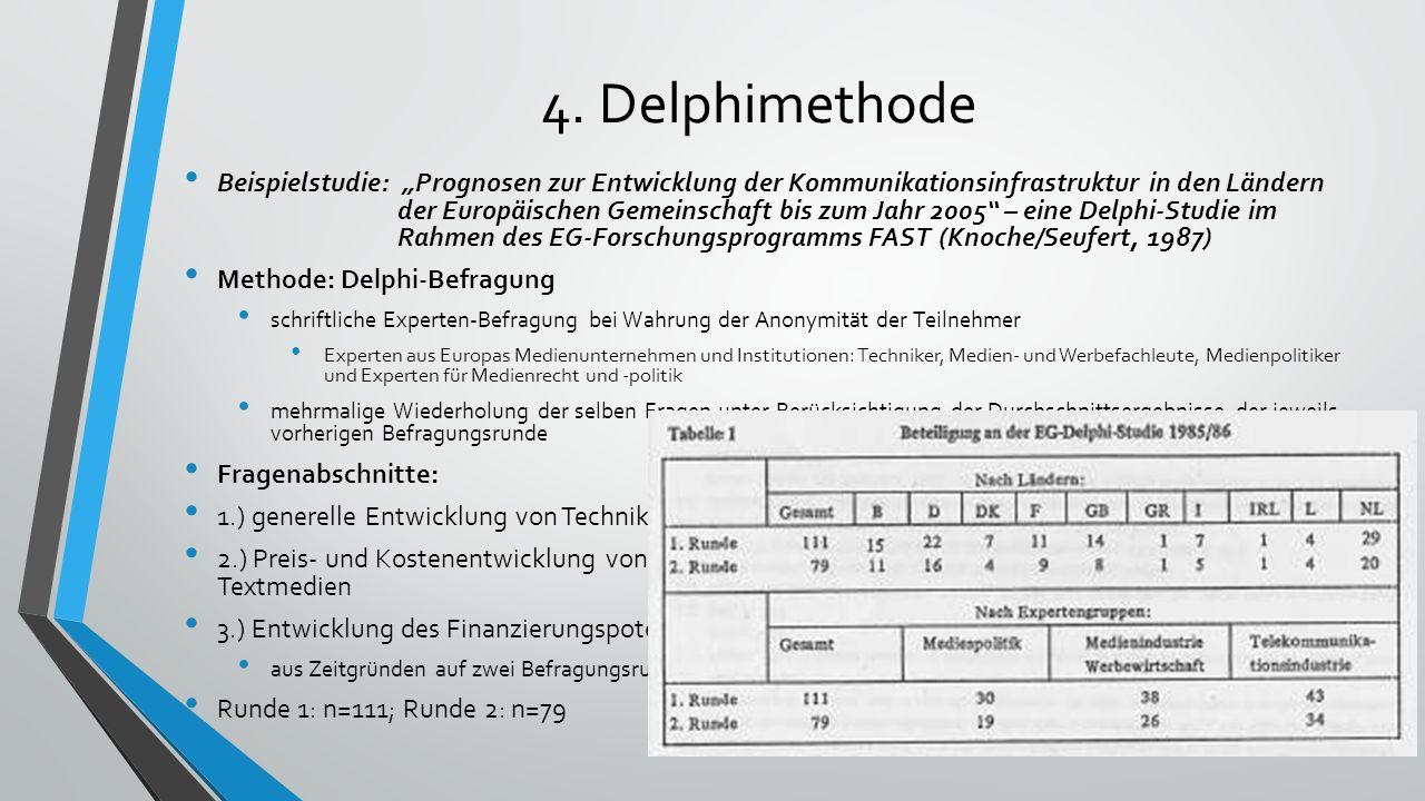 """4. Delphimethode Beispielstudie: """"Prognosen zur Entwicklung der Kommunikationsinfrastruktur in den Ländern der Europäischen Gemeinschaft bis zum Jahr"""
