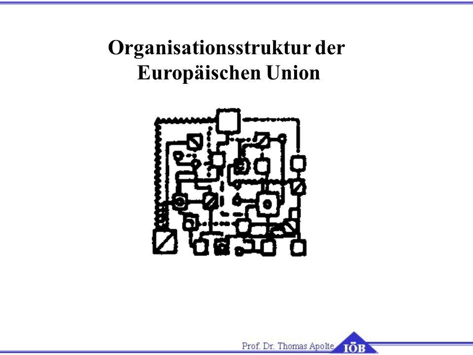 Organisationsstruktur der Europäischen Union
