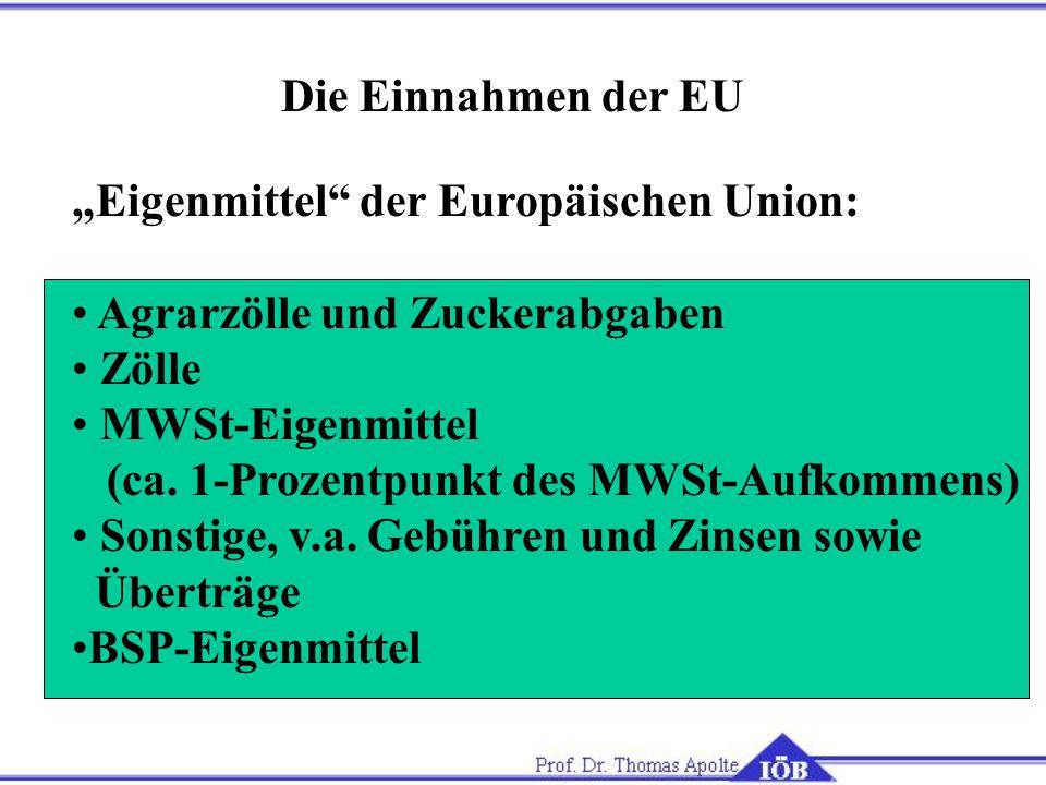 """Die Einnahmen der EU """"Eigenmittel der Europäischen Union: Agrarzölle und Zuckerabgaben Zölle MWSt-Eigenmittel (ca."""