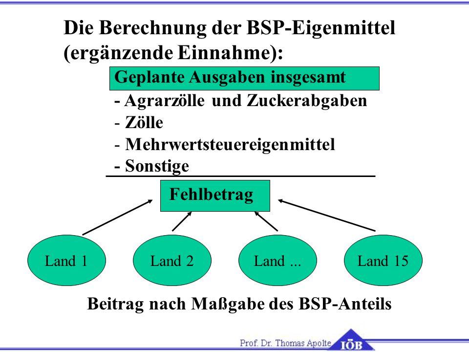 Die Berechnung der BSP-Eigenmittel (ergänzende Einnahme): - Agrarzölle und Zuckerabgaben - Zölle - Mehrwertsteuereigenmittel - Sonstige Fehlbetrag Land 1Land 2Land 15Land...
