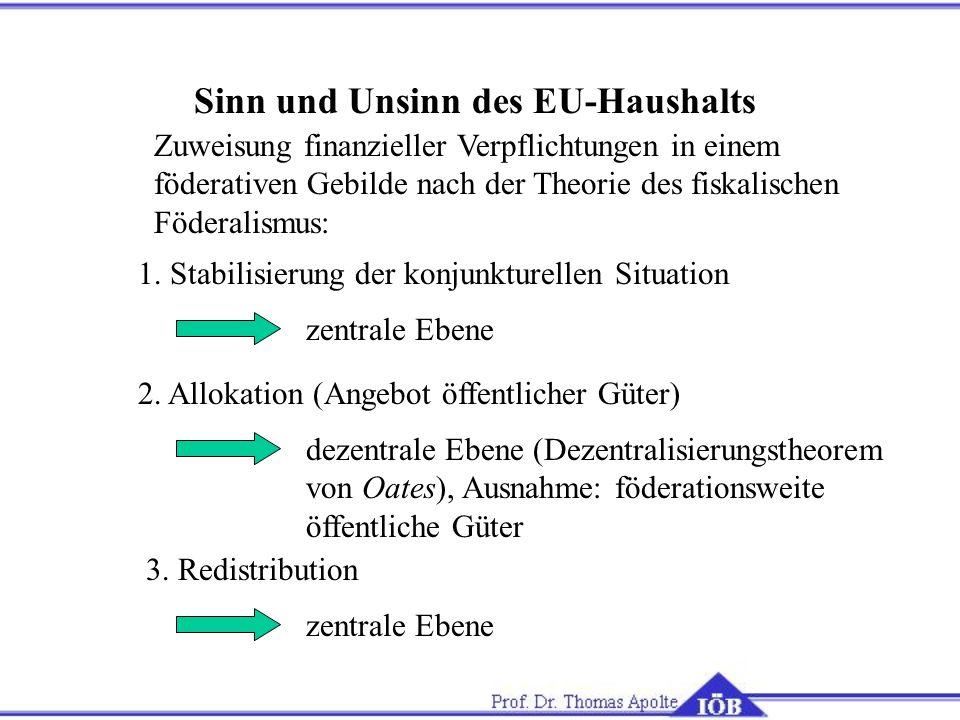 Sinn und Unsinn des EU-Haushalts Zuweisung finanzieller Verpflichtungen in einem föderativen Gebilde nach der Theorie des fiskalischen Föderalismus: 1.
