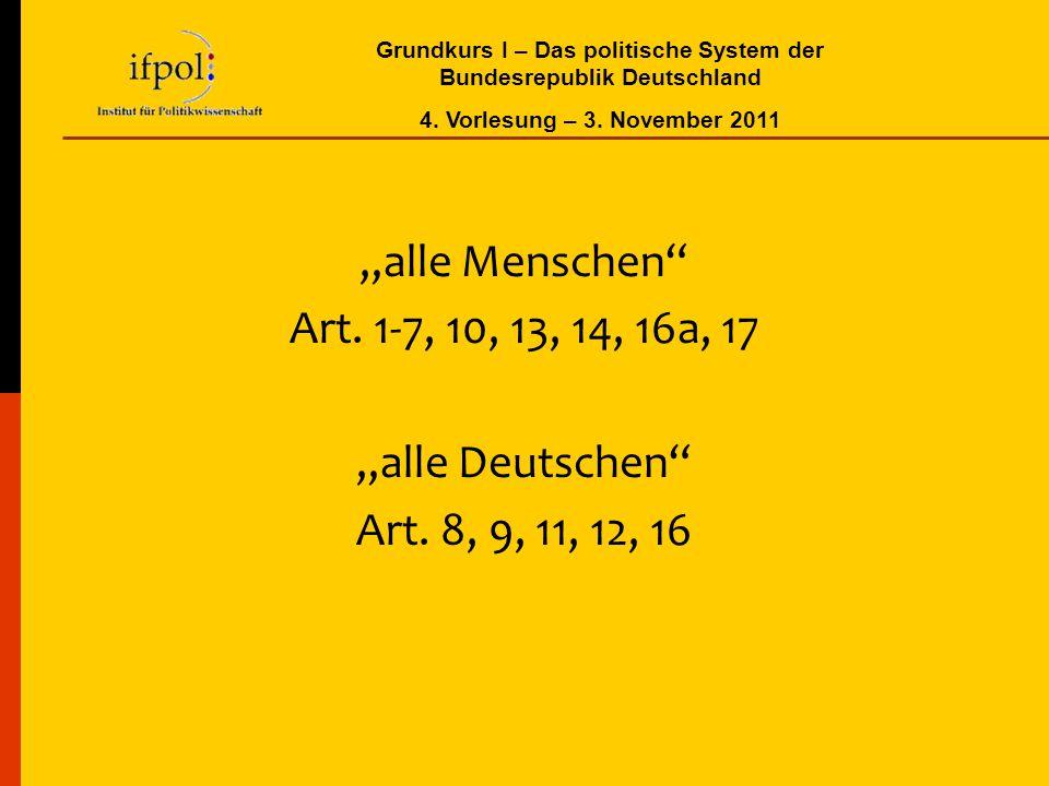 """Grundkurs I – Das politische System der Bundesrepublik Deutschland 4. Vorlesung – 3. November 2011 """"alle Menschen"""" Art. 1-7, 10, 13, 14, 16a, 17 """"alle"""