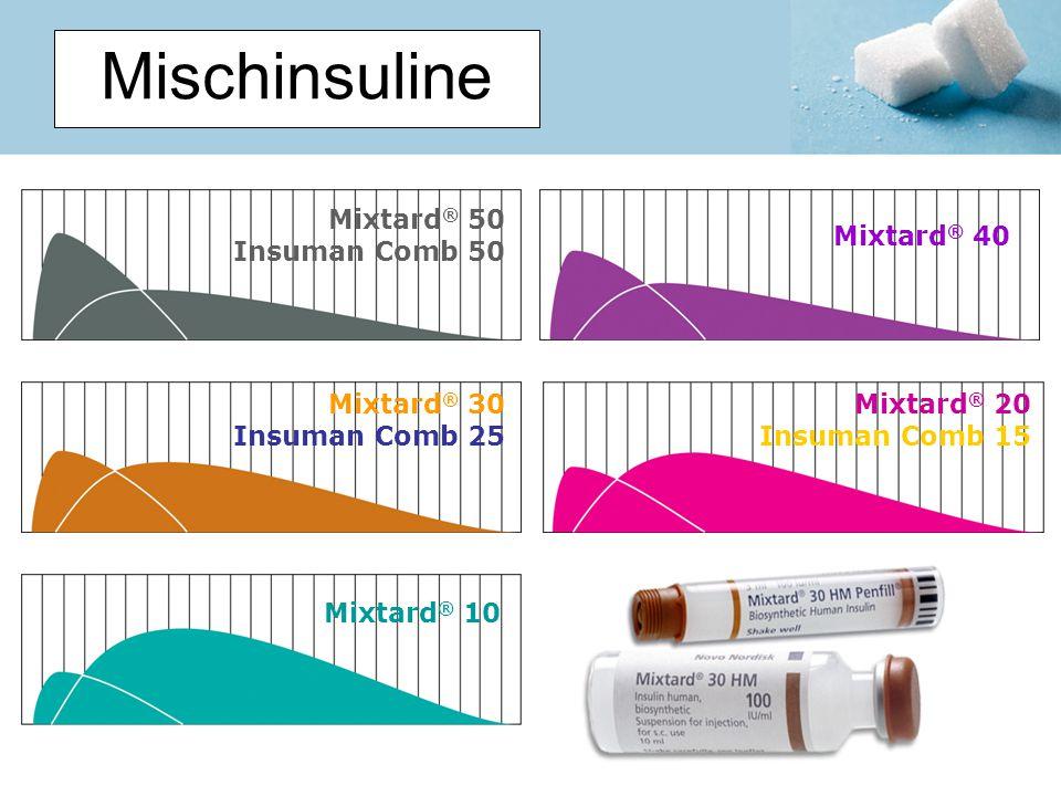 Mischinsuline Mixtard ® 40 Mixtard ® 50 Insuman Comb 50 Mixtard ® 30 Insuman Comb 25 Mixtard ® 20 Insuman Comb 15 Mixtard ® 10