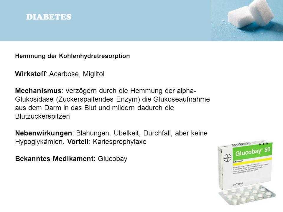 Hemmung der Kohlenhydratresorption Wirkstoff: Acarbose, Miglitol Mechanismus: verzögern durch die Hemmung der alpha- Glukosidase (Zuckerspaltendes Enz