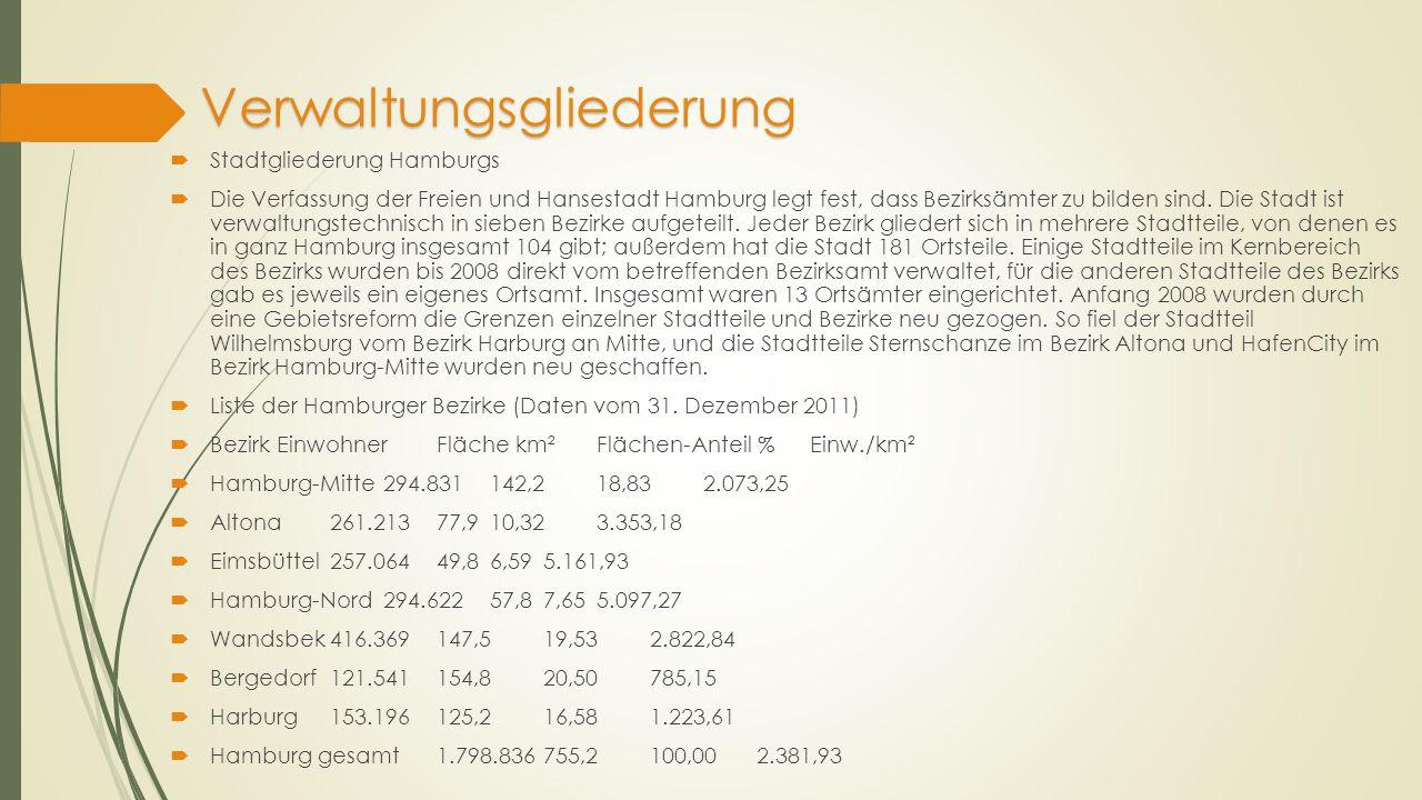 Klima Hamburg liegt in der warmgemäßigten Klimazone (effektive Klimaklassifikation: CfB).