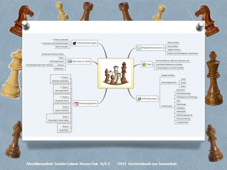 Abschlussarbeit Sandro Caluori Klasse Sek. B/C 32014 Gartenschach aus Tannenholz Ablauf:  Das königliche Spiel  Ich baue etwas aus Holz  Planung 