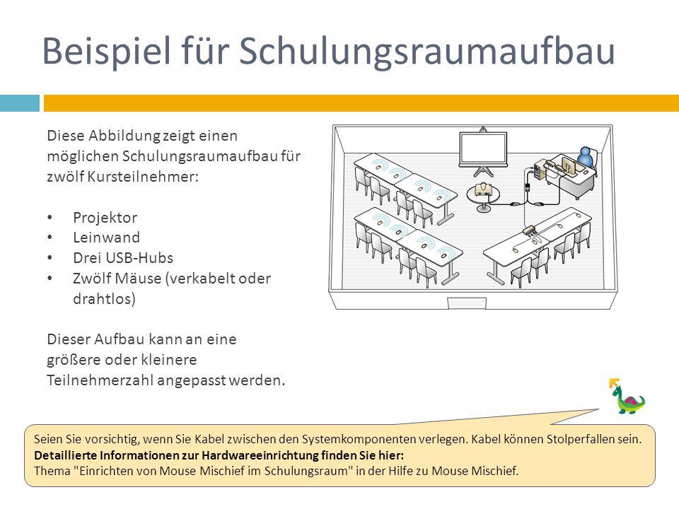 Beispiel für Schulungsraumaufbau Diese Abbildung zeigt einen möglichen Schulungsraumaufbau für zwölf Kursteilnehmer: Projektor Leinwand Drei USB-Hubs