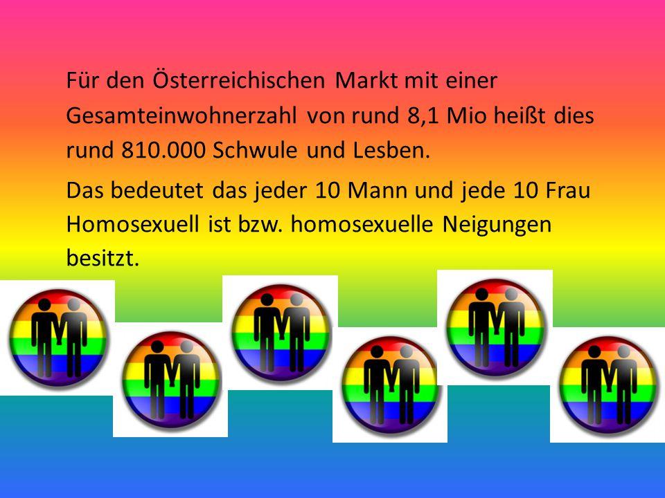 Für den Österreichischen Markt mit einer Gesamteinwohnerzahl von rund 8,1 Mio heißt dies rund 810.000 Schwule und Lesben. Das bedeutet das jeder 10 Ma