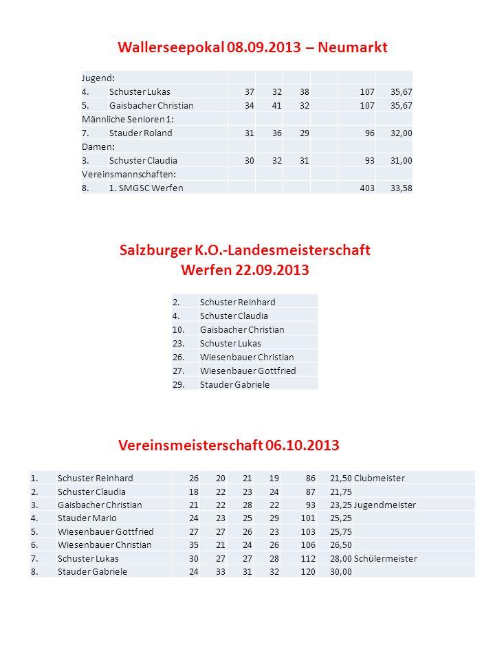 Wallerseepokal 08.09.2013 – Neumarkt Jugend: 4.Schuster Lukas37323810735,67 5.Gaisbacher Christian34413210735,67 Männliche Senioren 1: 7.Stauder Rolan